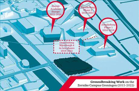 Groundbreaking Work Zernike Campus