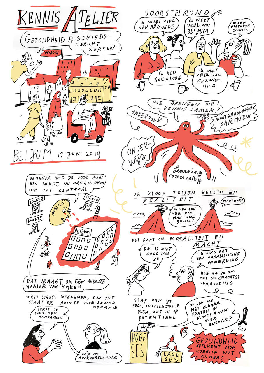 Graphic notes by Anne Stalinski