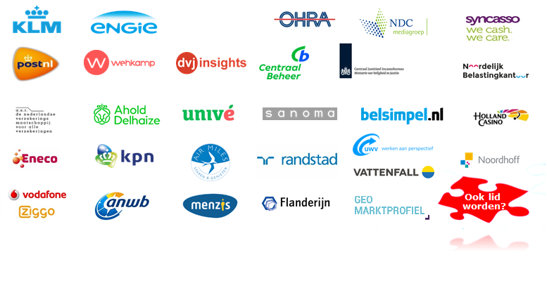 Corporate members of the Customer Insights Center of the University of Groningen (RUGCIC).