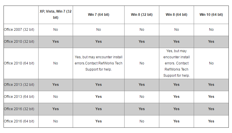 difference between office 2010 32 bit and 64 bit