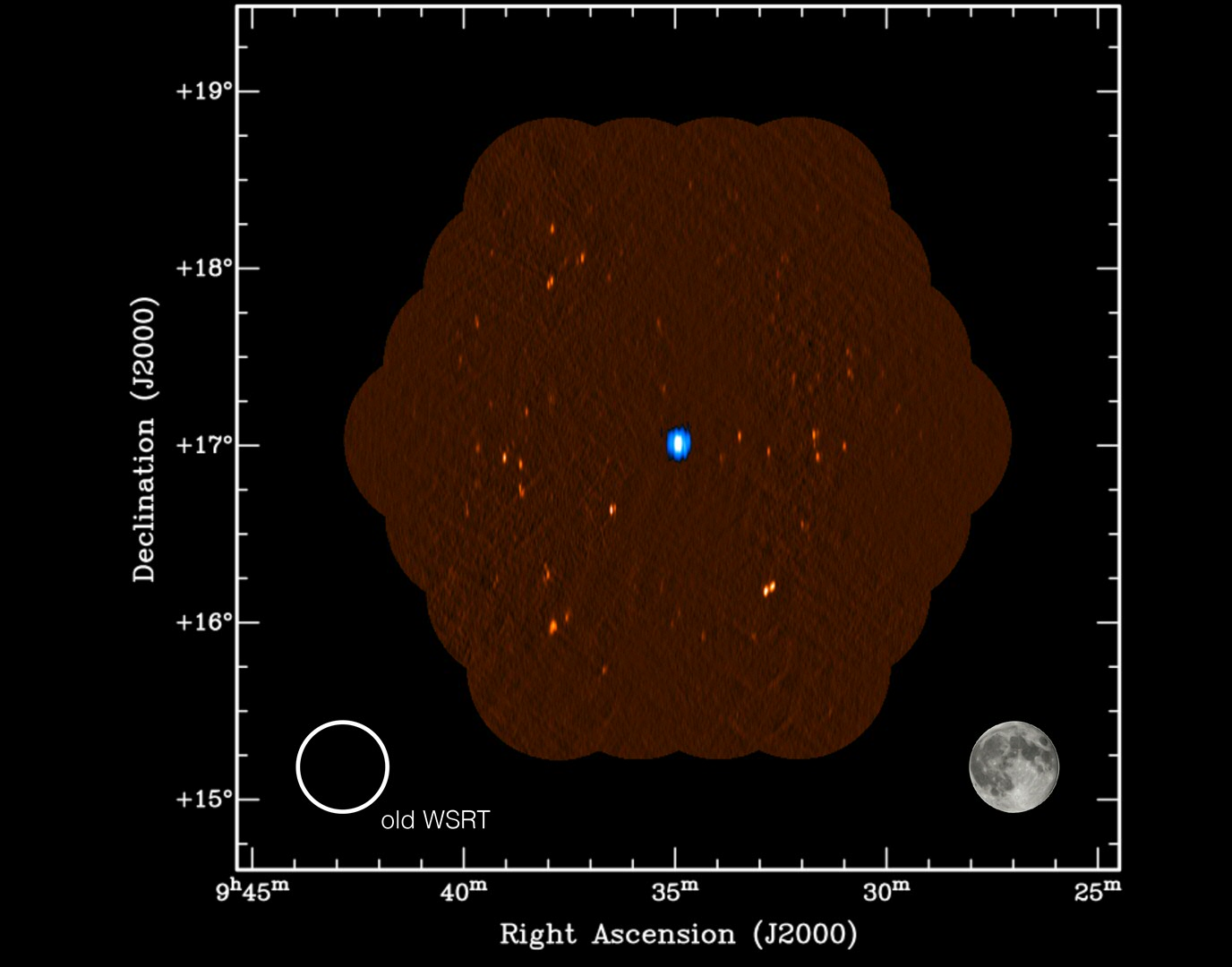 "Colour-coded image made with the Westerbork/Apertif system showing the dwarf galaxy Leo T shown in blue in the middle, with many distant radio galaxies shown in orange in the background. For comparison we show the field-of-view of the ""old"" Westerbork telescope in the bottom-left and the size of the full moon on the sky in the bottom right. Apertif can image an area about 40 times larger than the full moon in a single observation. (Credit: Oosterloo/Hut/Apertif Commissioning Team)"