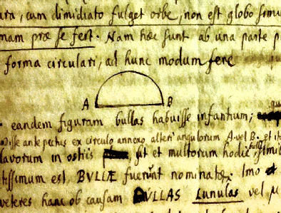 Drawings and diagrams in historical documents are usually related to the surrounding words. This text is about bubbles, 'bullae'. There is a relation between that word and the round shape of the diagram. There are other related words such as 'forma circulari' (see manually annotated version on the right).