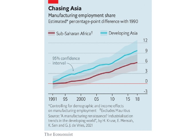 The Economist: Chasing Asia
