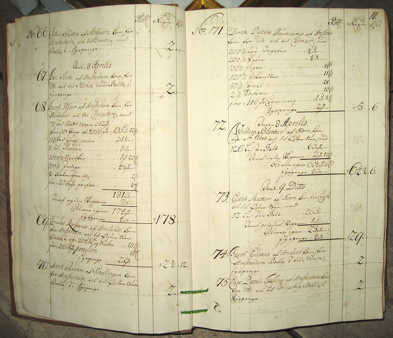 A page from the 1734 Sound Toll Registers.