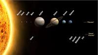 Project planeten en satellieten