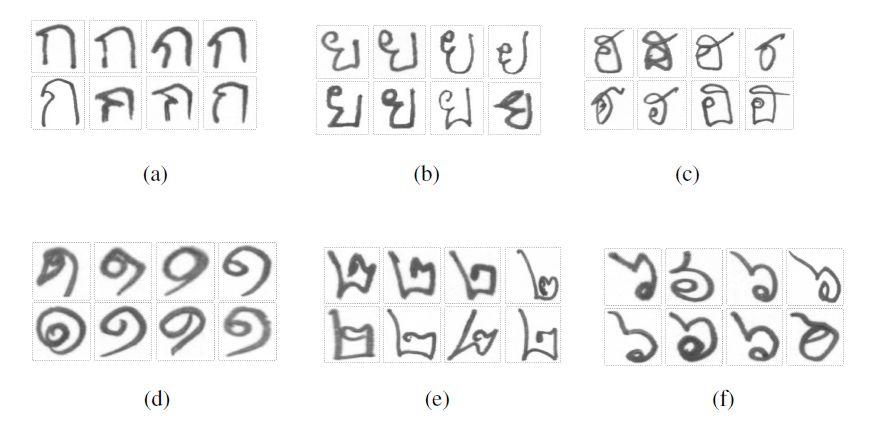 Figure 2: Illustration of the diversity in writing styles of the Thai handwritten dataset. (a), (b) and (c) sample of Thai handwritten characters and (d), (e) and (f) Thai handwritten digits.