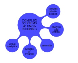 Complex Systems & Engineering