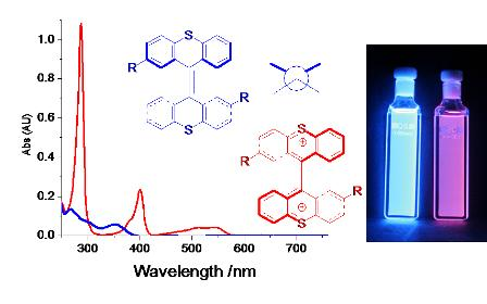 Spectroelectrochemistry - switching between neutral blue emission and dicathionic red emission