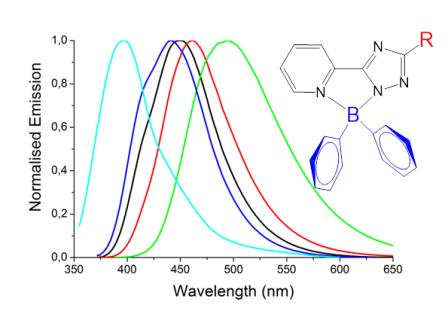 emission spectra of boron triazole complexes