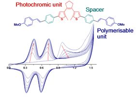Immobilising molecular switches through electropolymerisation