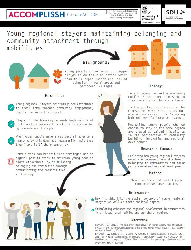 Young Rural Stayers poster