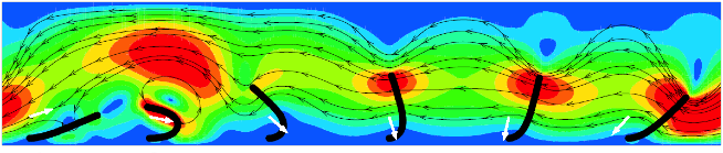Snapshot of a computational fluid dynamics simulation of magnetically-actuated artificial cilia, generating fluid flow in a microfluidic channel.