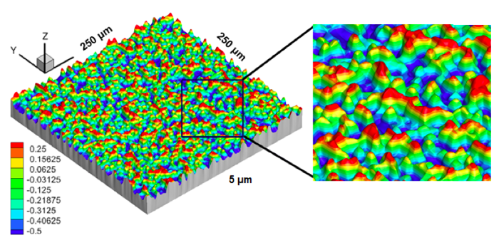 Switchable surface topographies by photo-responsive liquid crystal coatings