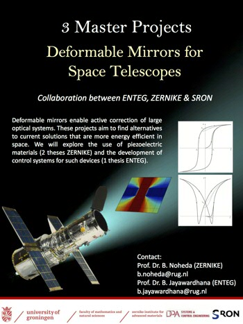 Piezoelectric Materials in Deformable Mirrors for Space Telescopes