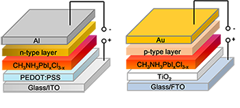 Device structure of a perovskite solar cell