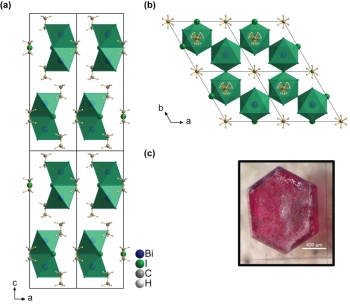 Polyhedral model of the crystal structure of methylammonium bismuth iodide along the [010] direction (a) and [001] direction (b) and photograph of a single crystal (c).