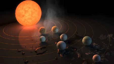 The Trappist-1 system, with seven Earth-size planets | Illustration NASA/JPL-Caltech