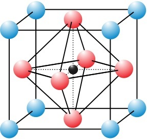Perovskite | Illustration Korjus - Wikimedia CC BY-SA 3.0