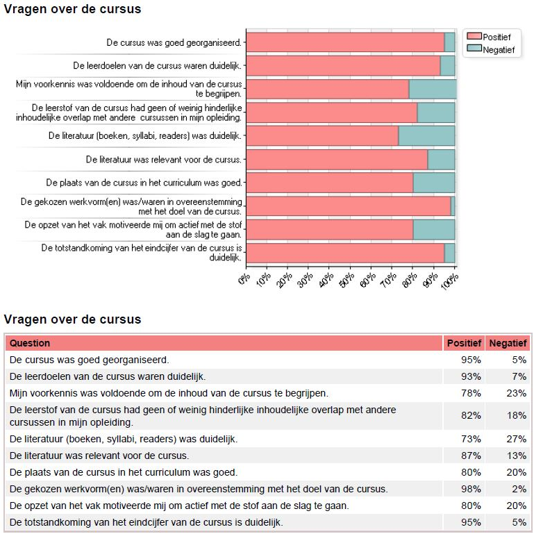 Image Result For Rug Business Ict