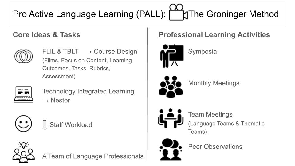 Slide used in a PALL meeting