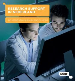 Research support in Nederland